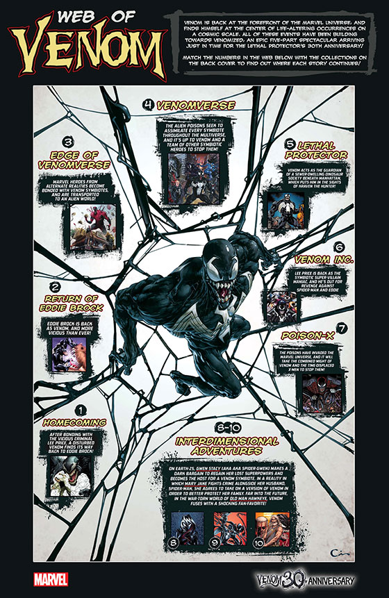 WEB_OF_VENOM_INSIDE